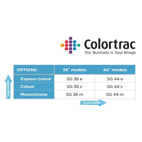 Colortrac SmartLF SG Scanner upgrade path