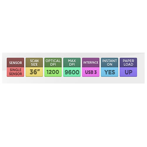 Colortrac SmartLF SC 36c A0 Colour Document Scanner - Features