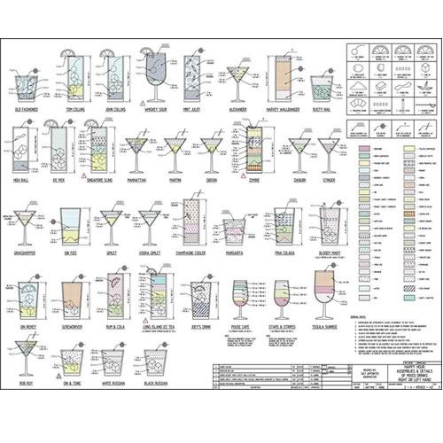 HP DesignJet T120 Matt Coated Presentation Paper Roll 120gsm A1 24 inch 610mm x 30mt for wallcharts