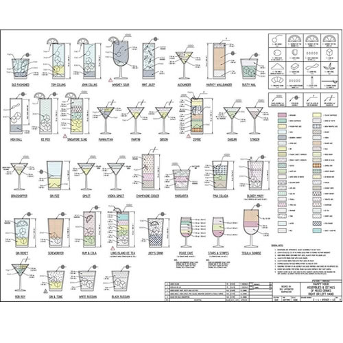 "HP DesignJet T530 Printer Paper | Matt Coated Paper Roll | 120gsm | A0+ | 36"" inch | 914mm x 30mt | GDS-MCP12091430/T530 - suggested usage"