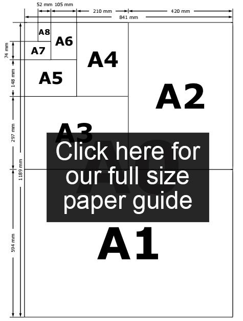 Paper Sizes Guide