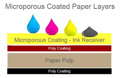 Microporous paper layers